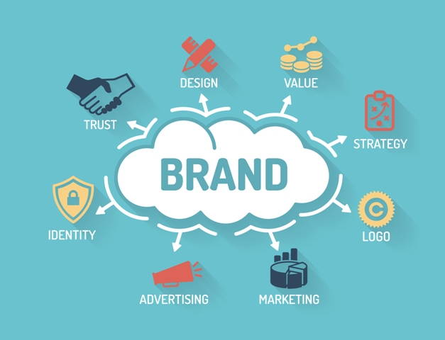Developing your brand for your client. Not you.